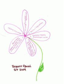 RM flower (Large)
