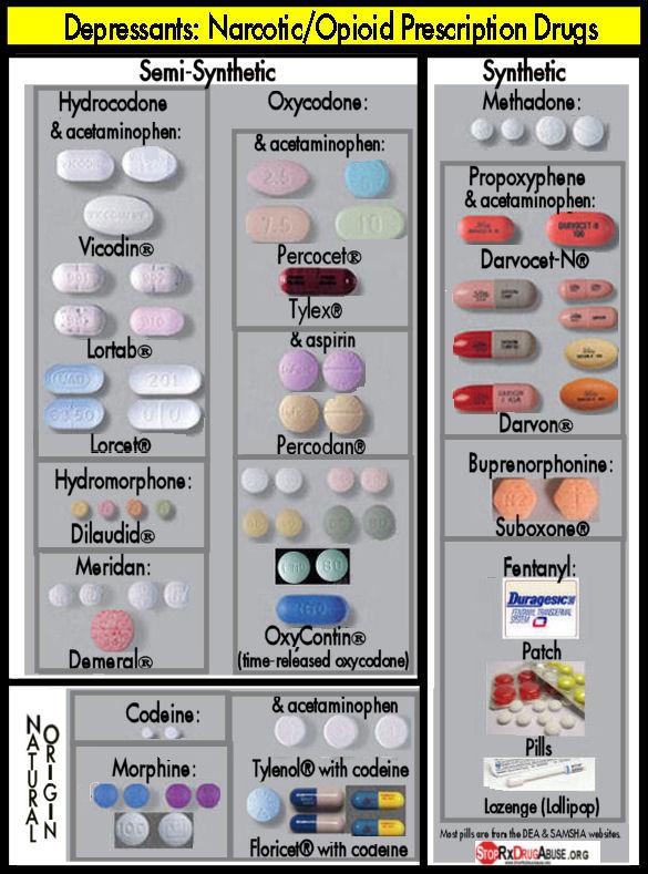 Drugs « Student Nurse Laura