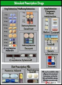 prescription_drug_Stimulant_card_master